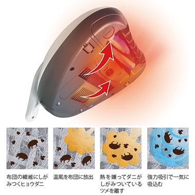 UVクリーナー HEAT α